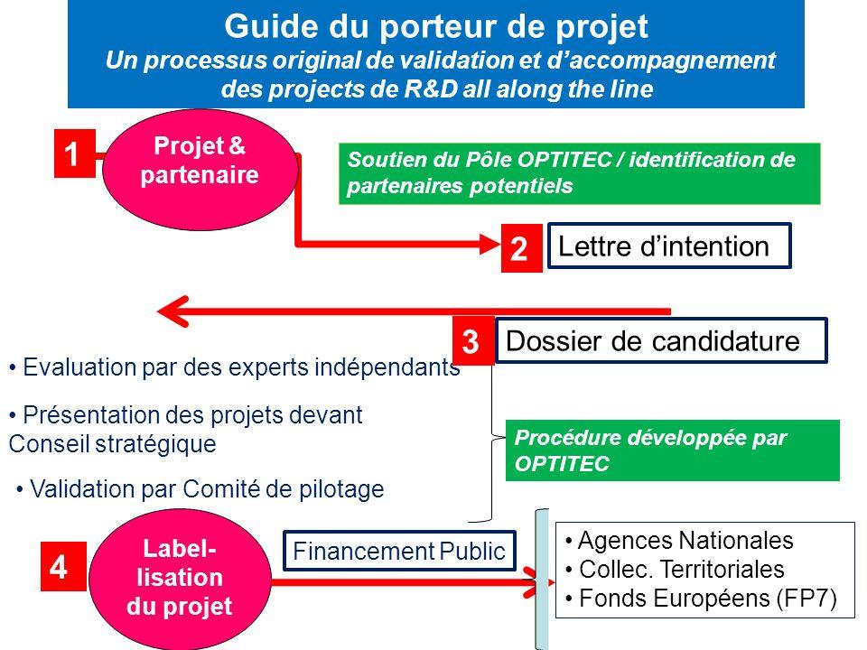 Guide du porteur de projet Un processus original de validation et daccompagnement des projects de R&D all along the line Soutien du Pôle OPTITEC / ide