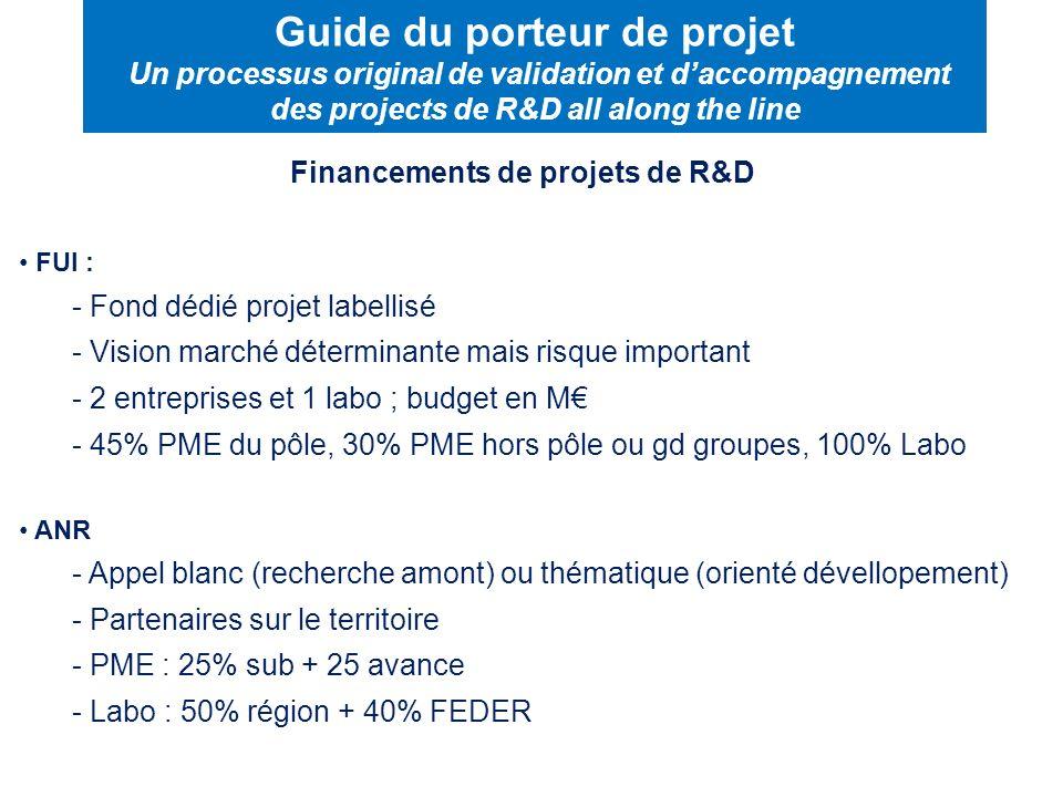 Guide du porteur de projet Un processus original de validation et daccompagnement des projects de R&D all along the line Financements de projets de R&