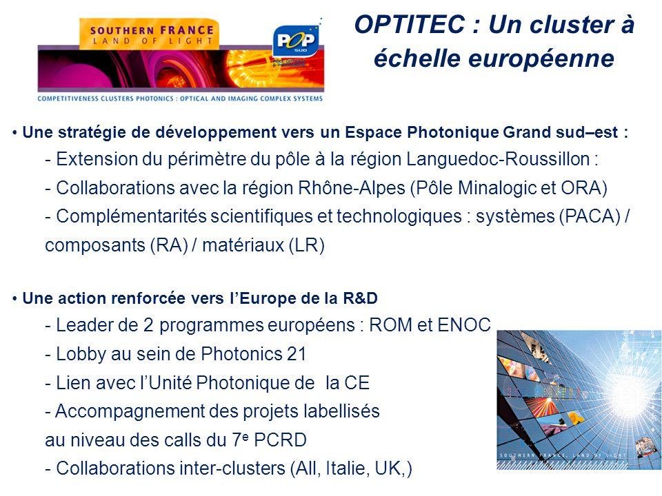 OPTITEC : Un cluster à échelle européenne Une stratégie de développement vers un Espace Photonique Grand sud–est : - Extension du périmètre du pôle à