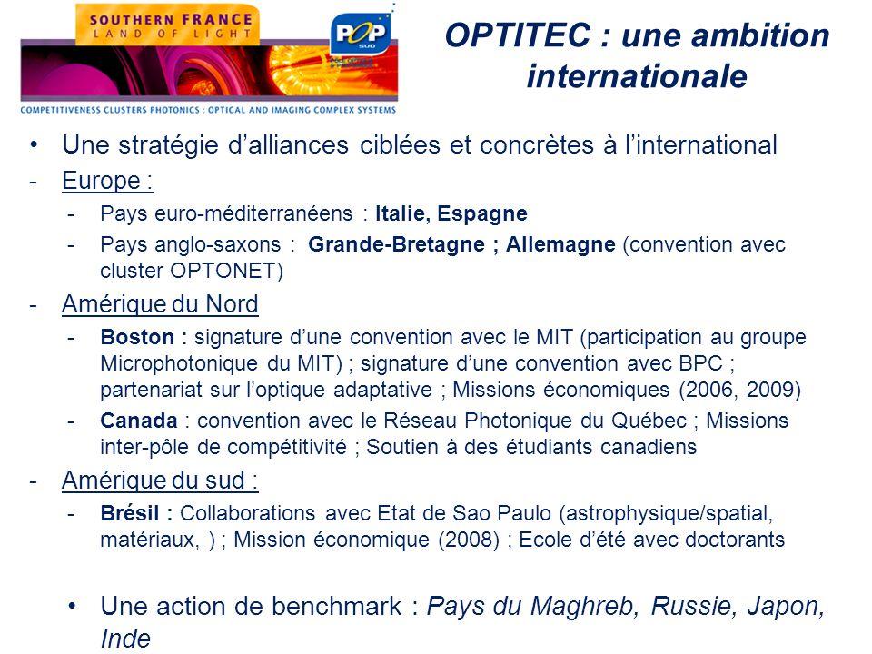 OPTITEC : une ambition internationale Une stratégie dalliances ciblées et concrètes à linternational -Europe : -Pays euro-méditerranéens : Italie, Esp