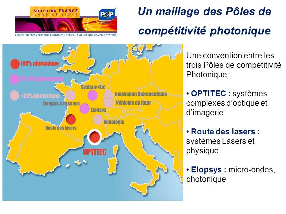 Un maillage des Pôles de compétitivité photonique Une convention entre les trois Pôles de compétitivité Photonique : OPTITEC : systèmes complexes dopt