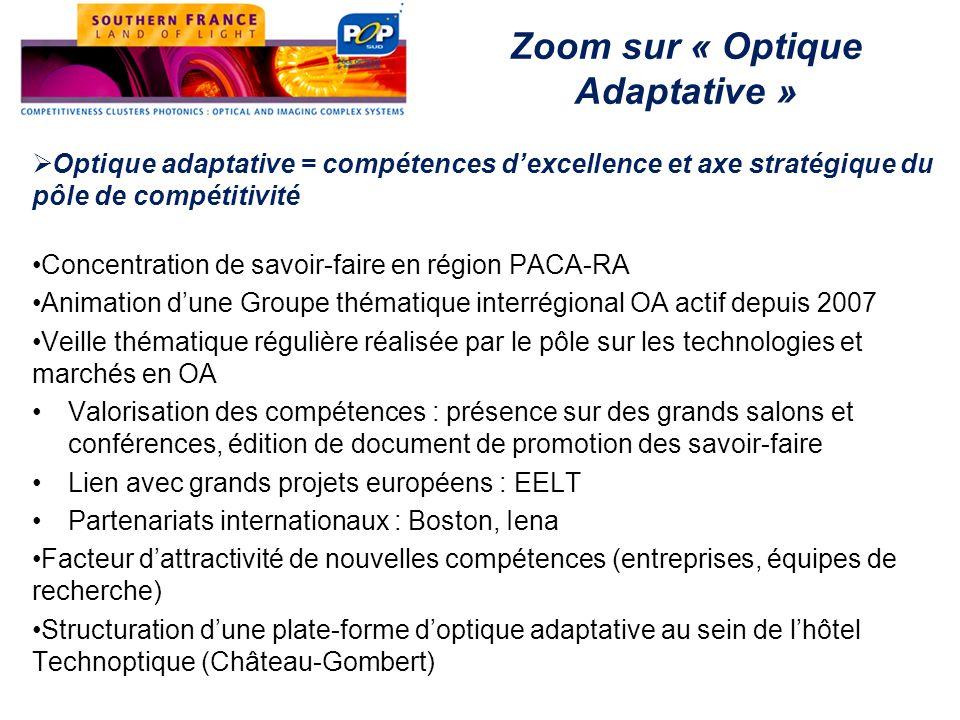 Zoom sur « Optique Adaptative » Optique adaptative = compétences dexcellence et axe stratégique du pôle de compétitivité Concentration de savoir-faire