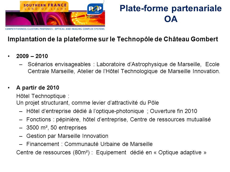 Implantation de la plateforme sur le Technopôle de Château Gombert 2009 – 2010 –Scénarios envisageables : Laboratoire dAstrophysique de Marseille, Eco