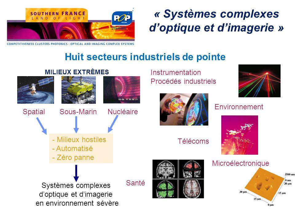 « Systèmes complexes doptique et dimagerie » Huit secteurs industriels de pointe MILIEUX EXTRÊMES Spatial Sous-Marin Nucléaire - Milieux hostiles - Au