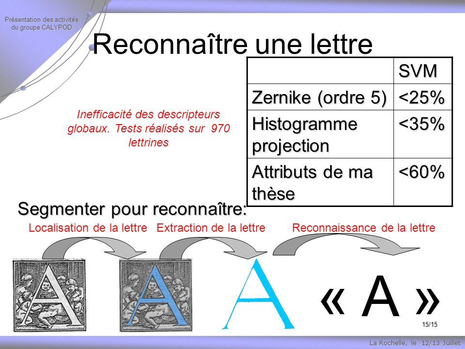 La Rochelle, le 12/13 Juillet Présentation des activités du groupe CALYPOD 15/15 Reconnaître une lettre Segmenter pour reconnaître: « A » Extraction de la lettreReconnaissance de la lettre Inefficacité des descripteurs globaux.