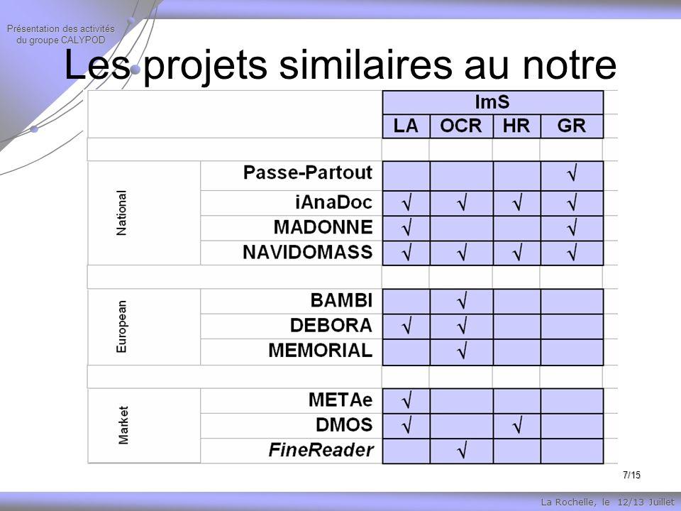 La Rochelle, le 12/13 Juillet Présentation des activités du groupe CALYPOD 7/15 Les projets similaires au notre