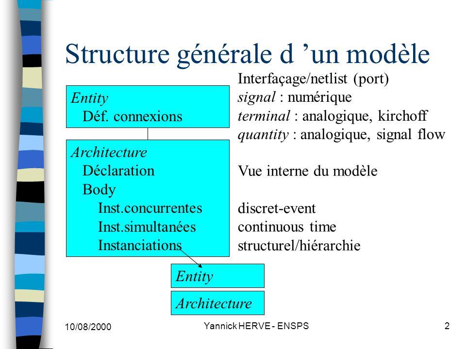 10/08/2000 Yannick HERVE - ENSPS43 Instructions séquentielles, concurrentes, simultanées : Instructions concurrentes : Affectation n Raccourci d écriture toujours remplaçable par : process + affectation séquentielle + tests Forme simple : [label:]nom_ou_aggregat <= [options] waveform ; options ::= [guarded] [transport | [reject time ] inertial] Forme conditionnelle : [label:]nom_ou_aggregat<=[options]waveform1 when cond1 else waveform2 when cond2 else...