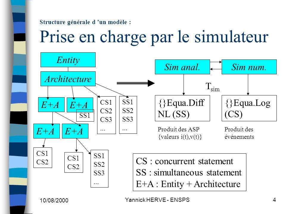 10/08/2000 Yannick HERVE - ENSPS25 Sémantique de connexion : Event driven n ENTITY exemple IS port (signal sig :{in|out|inout|linkage|buffer} real); END exemple; n Un port de classe signal ne peut être branché que sur un signal ou sur un port de même type, les modes doivent être compatibles n Un port de mode OUT n est pas lisible dans l architecture n LINKAGE, BUFFER : modes inutilisés en pratique n Un port de mode INOUT est forcément résolu n Le mot clef OPEN permet de laisser ouvert