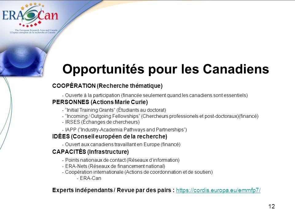 12 Opportunités pour les Canadiens COOPÉRATION (Recherche thématique) - Ouverte à la participation (financée seulement quand les canadiens sont essentiels) PERSONNES (Actions Marie Curie) - Initial Training Grants (Étudiants au doctorat) - Incoming / Outgoing Fellowships (Chercheurs professionels et post-doctoraux)(financé) - IRSES (Échanges de chercheurs) - IAPP (Industry-Academia Pathways and Partnerships) IDÉES (Conseil européen de la recherche) - Ouvert aux canadiens travaillant en Europe (financé) CAPACITÉS (Infrastructure) - Points nationaux de contact (Réseaux dinformation) - ERA-Nets (Réseaux de financement national) - Coopération internationale (Actions de coordonnation et de soutien) - ERA-Can Experts indépendants / Revue par des pairs : https://cordis.europa.eu/emmfp7/https://cordis.europa.eu/emmfp7/