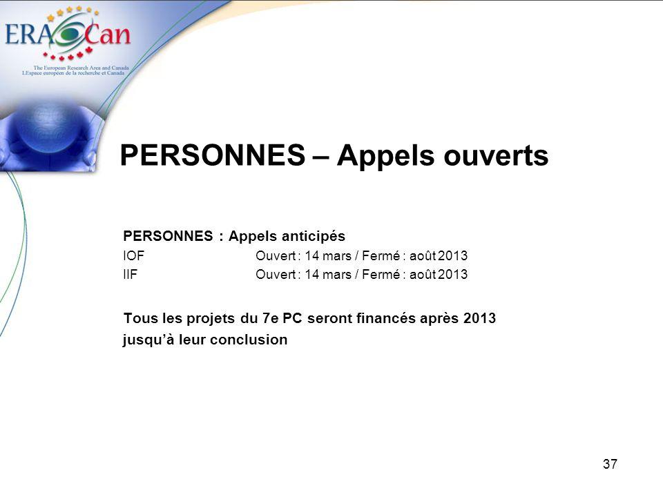 37 PERSONNES – Appels ouverts PERSONNES : Appels anticipés IOFOuvert : 14 mars / Fermé : août 2013 IIFOuvert : 14 mars / Fermé : août 2013 Tous les projets du 7e PC seront financés après 2013 jusquà leur conclusion