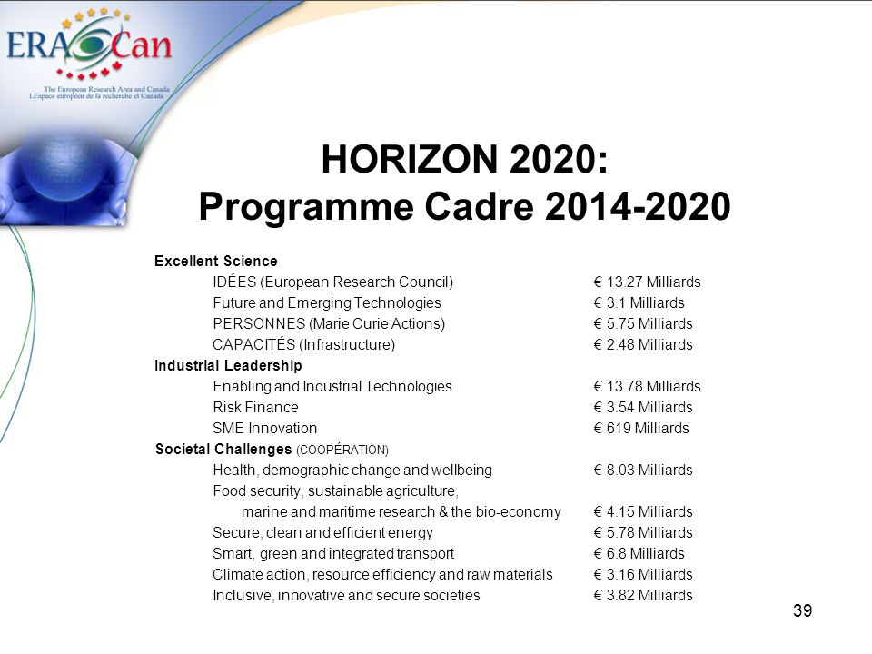 39 HORIZON 2020: Programme Cadre 2014-2020 Excellent Science IDÉES (European Research Council) 13.27 Milliards Future and Emerging Technologies 3.1 Mi