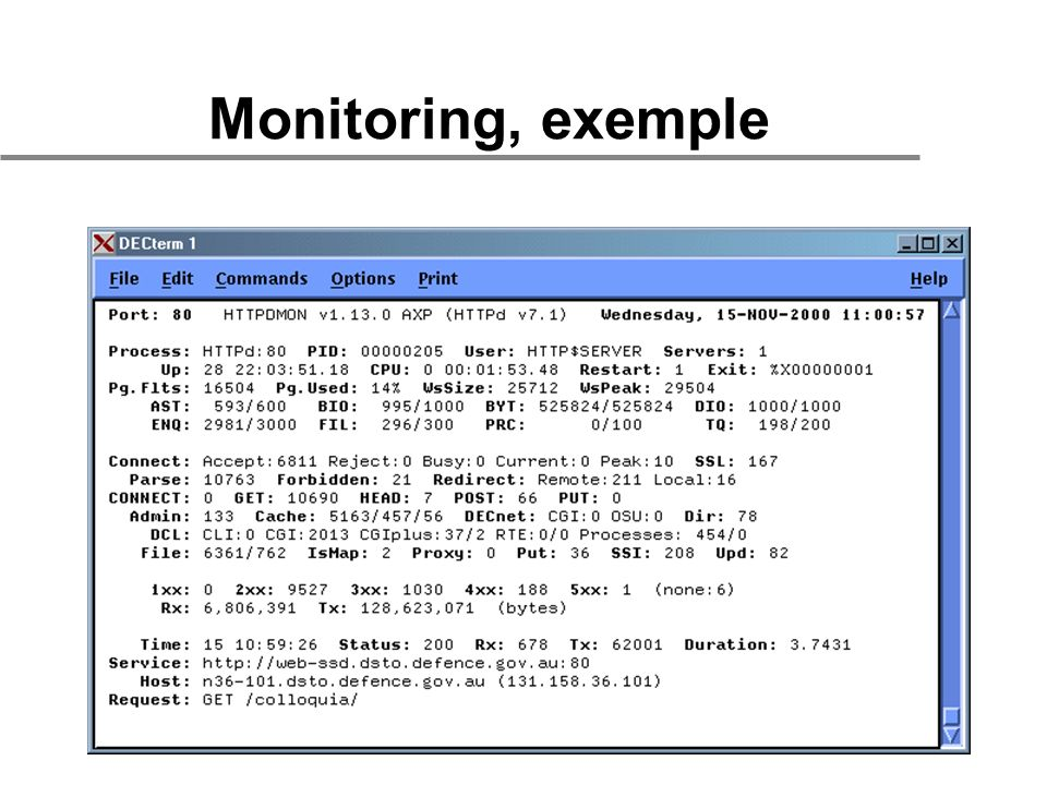 Monitoring, exemple