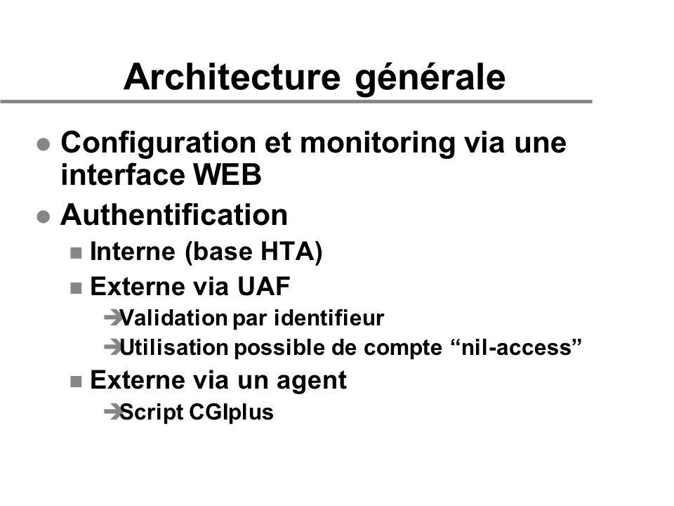 Architecture générale l Configuration et monitoring via une interface WEB l Authentification n Interne (base HTA) n Externe via UAF èValidation par id