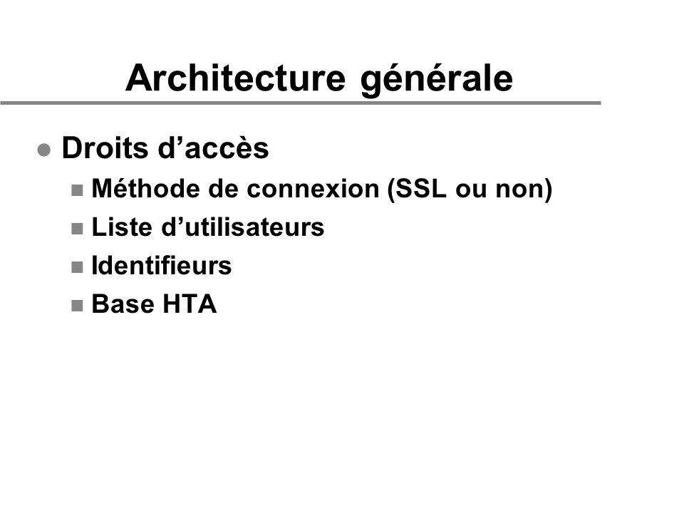 Architecture générale l Droits daccès n Méthode de connexion (SSL ou non) n Liste dutilisateurs n Identifieurs n Base HTA