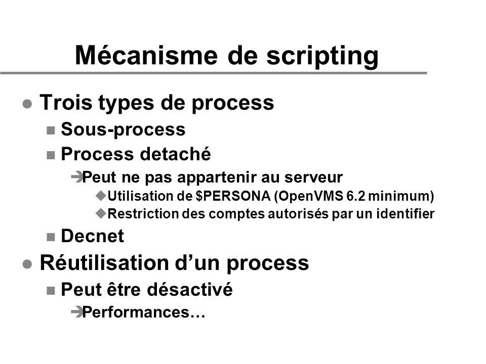 Mécanisme de scripting l Trois types de process n Sous-process n Process detaché èPeut ne pas appartenir au serveur uUtilisation de $PERSONA (OpenVMS