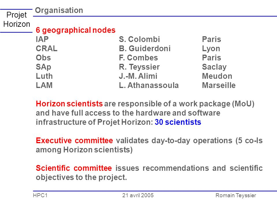 21 avril 2005 HPC1Romain Teyssier Projet Horizon Organisation 6 geographical nodes IAP S. Colombi Paris CRALB. Guiderdoni Lyon ObsF. CombesParis SApR.