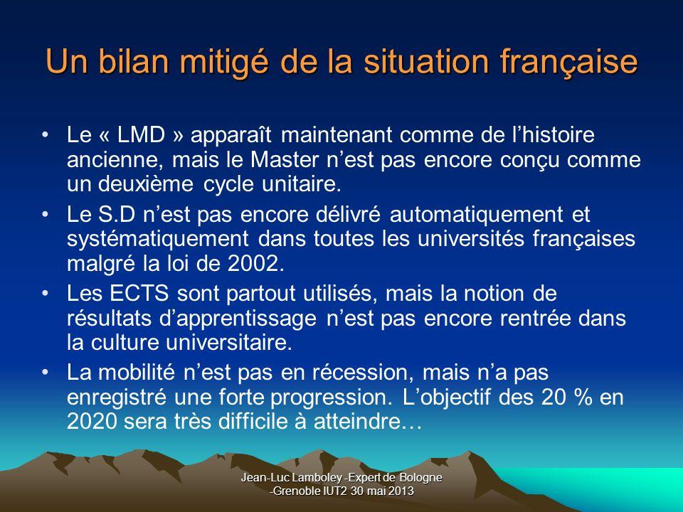 Jean-Luc Lamboley -Expert de Bologne -Grenoble IUT2 30 mai 2013 Un bilan mitigé de la situation française Le « LMD » apparaît maintenant comme de lhis