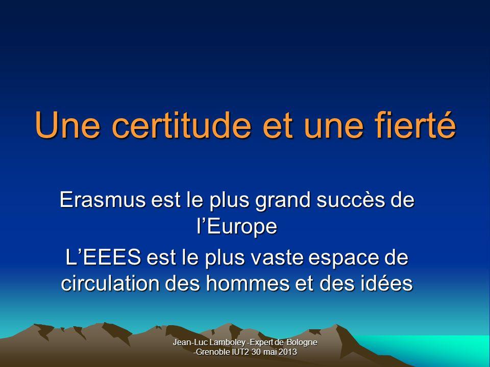 Jean-Luc Lamboley -Expert de Bologne -Grenoble IUT2 30 mai 2013 Une certitude et une fierté Erasmus est le plus grand succès de lEurope LEEES est le p