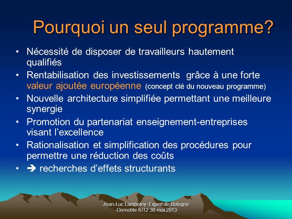 Jean-Luc Lamboley -Expert de Bologne -Grenoble IUT2 30 mai 2013 Pourquoi un seul programme? Nécessité de disposer de travailleurs hautement qualifiés