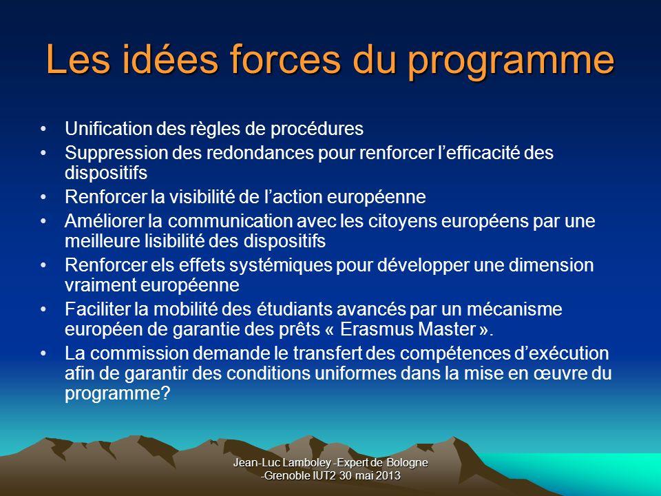 Jean-Luc Lamboley -Expert de Bologne -Grenoble IUT2 30 mai 2013 Les idées forces du programme Unification des règles de procédures Suppression des red