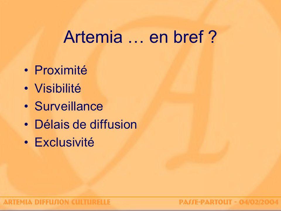Artemia … en bref ? Proximité Visibilité Surveillance Délais de diffusion Exclusivité