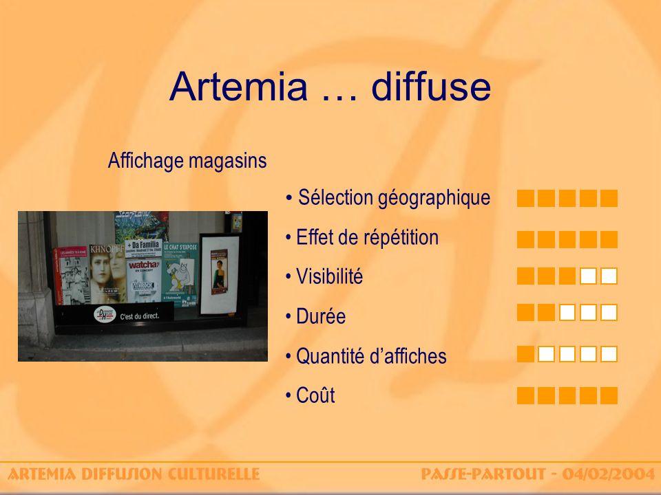 Artemia … diffuse Affichage magasins Sélection géographique Effet de répétition Visibilité Durée Quantité daffiches Coût