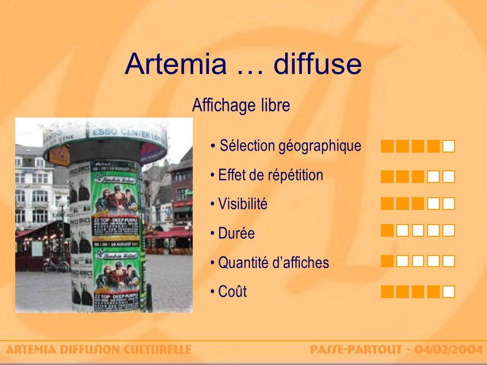 Artemia … diffuse Affichage libre Sélection géographique Effet de répétition Visibilité Durée Quantité daffiches Coût