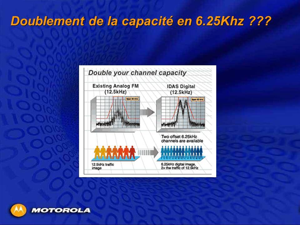 6.25Khz … 6.25kHz Technologie FDMA Problème de performances lorsque l on fait cohabiter 2 canaux de 6.25kHz dans un canal de 12.5kHz Cette solution ne présente pas les mêmes bénéfices que la technologie TDMA à 2 slots utilisée dans MOTOTRBO en ce qui concerne le doublement de la capacité FDMA 2 Canaux de 12.5 = 3 canaux opérationnels.