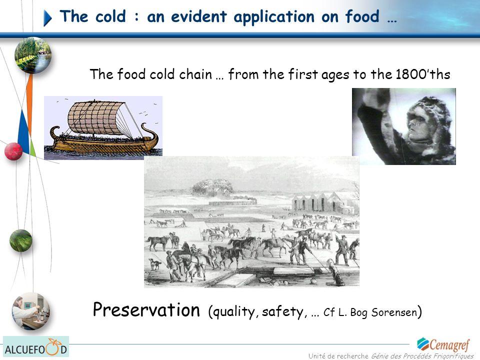 Unité de recherche Génie des Procédés Frigorifiques The cold : an evident application on food … The food cold chain … in 1900th Thermodynamics discovery