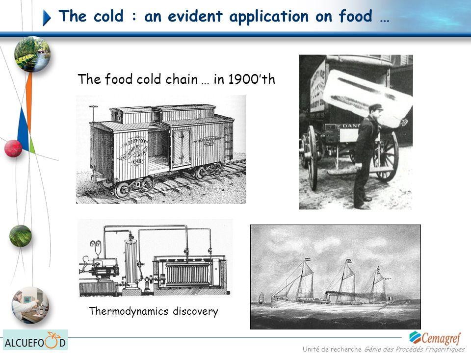 Unité de recherche Génie des Procédés Frigorifiques CFC discovery in the 1930th The cold : an evident application on food … The food cold chain … in 1950th