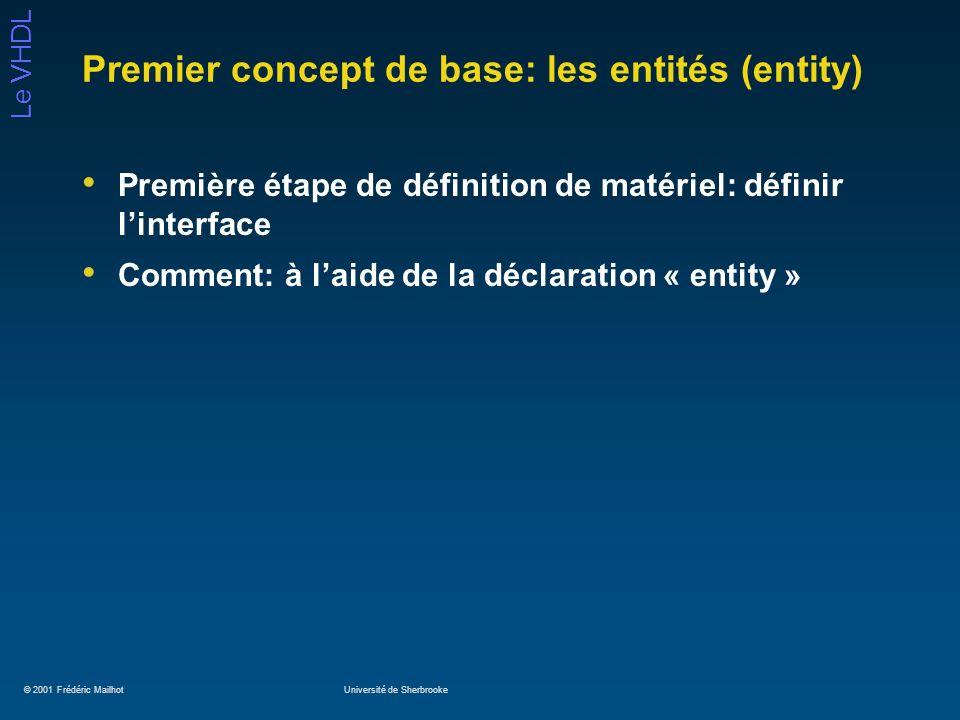 © 2001 Frédéric MailhotUniversité de Sherbrooke Le VHDL Premier concept de base: les entités (entity) Première étape de définition de matériel: défini
