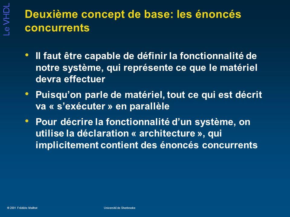 © 2001 Frédéric MailhotUniversité de Sherbrooke Le VHDL Deuxième concept de base: les énoncés concurrents Il faut être capable de définir la fonctionn