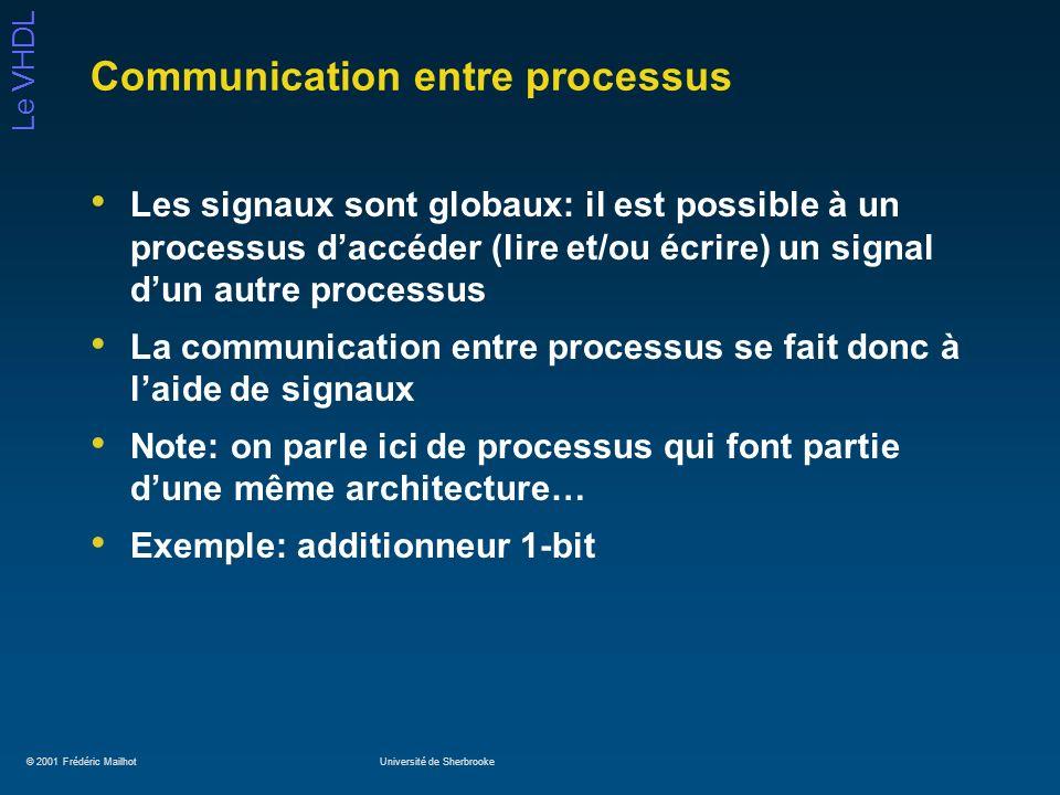 © 2001 Frédéric MailhotUniversité de Sherbrooke Le VHDL Communication entre processus Les signaux sont globaux: il est possible à un processus daccéde