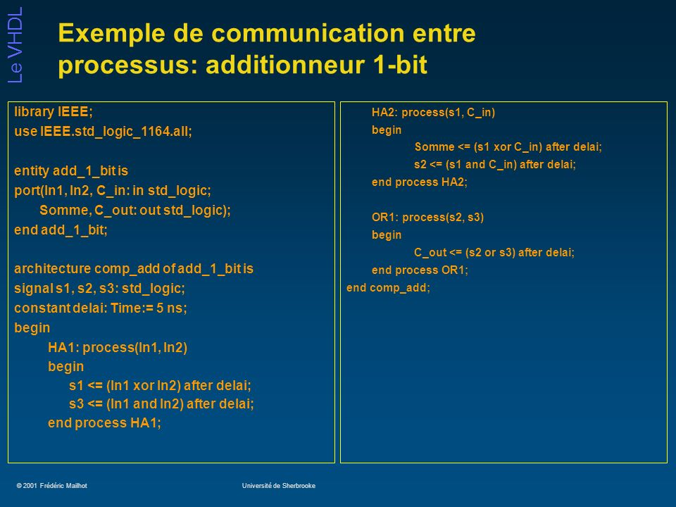 © 2001 Frédéric MailhotUniversité de Sherbrooke Le VHDL Exemple de communication entre processus: additionneur 1-bit library IEEE; use IEEE.std_logic_1164.all; entity add_1_bit is port(In1, In2, C_in: in std_logic; Somme, C_out: out std_logic); end add_1_bit; architecture comp_add of add_1_bit is signal s1, s2, s3: std_logic; constant delai: Time:= 5 ns; begin HA1: process(In1, In2) begin s1 <= (In1 xor In2) after delai; s3 <= (In1 and In2) after delai; end process HA1; HA2: process(s1, C_in) begin Somme <= (s1 xor C_in) after delai; s2 <= (s1 and C_in) after delai; end process HA2; OR1: process(s2, s3) begin C_out <= (s2 or s3) after delai; end process OR1; end comp_add;