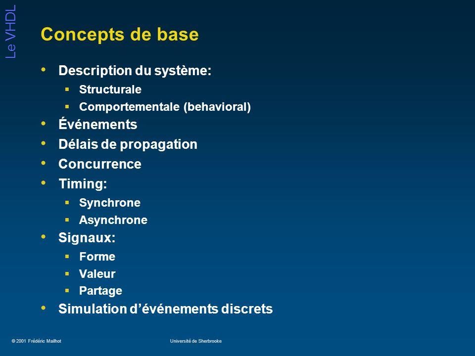 © 2001 Frédéric MailhotUniversité de Sherbrooke Le VHDL Concepts de base Description du système: Structurale Comportementale (behavioral) Événements D