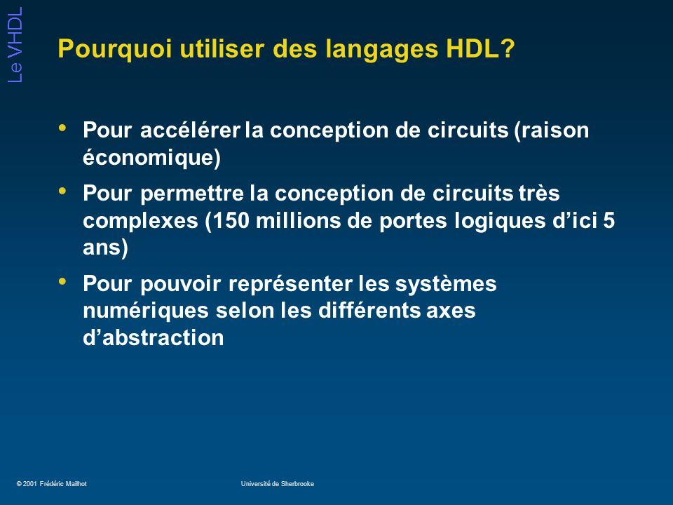 © 2001 Frédéric MailhotUniversité de Sherbrooke Le VHDL Pourquoi utiliser des langages HDL? Pour accélérer la conception de circuits (raison économiqu