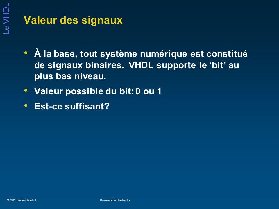 © 2001 Frédéric MailhotUniversité de Sherbrooke Le VHDL Utilisation de sélecteurs – exemple library IEEE; use IEEE.std_logic_1164.all; entity memoire is port (addr1,addr2: in std_logic_vector (2 downto 0); mem1: out std_logic_vector (31 downto 0)); end memoire; architecture comportemental of memoire is signal reg0, reg1, reg2, reg3: std_logic_vector (31 downto 0):= to_stdlogicvector(x1234AB); signal reg4, reg5, reg6, reg7: std_logic_vector (31 downto 0):= to_stdlogicvector(x5678FF); begin with addr1 select mem1 <= reg0 after 5 ns when 000; reg1 after 5 ns when 001; reg2 after 5 ns when 010; reg3 after 5 ns when 011; reg4 after 5 ns when others; end comportemental;