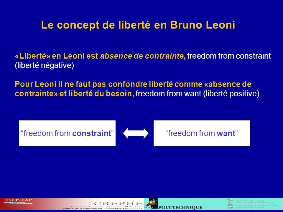 freedom from constraint Le concept de liberté en Bruno Leoni «Liberté» en Leoni est absence de contrainte, freedom from constraint (liberté négative) Pour Leoni il ne faut pas confondre liberté comme «absence de contrainte» et liberté du besoin, freedom from want (liberté positive) freedom from want