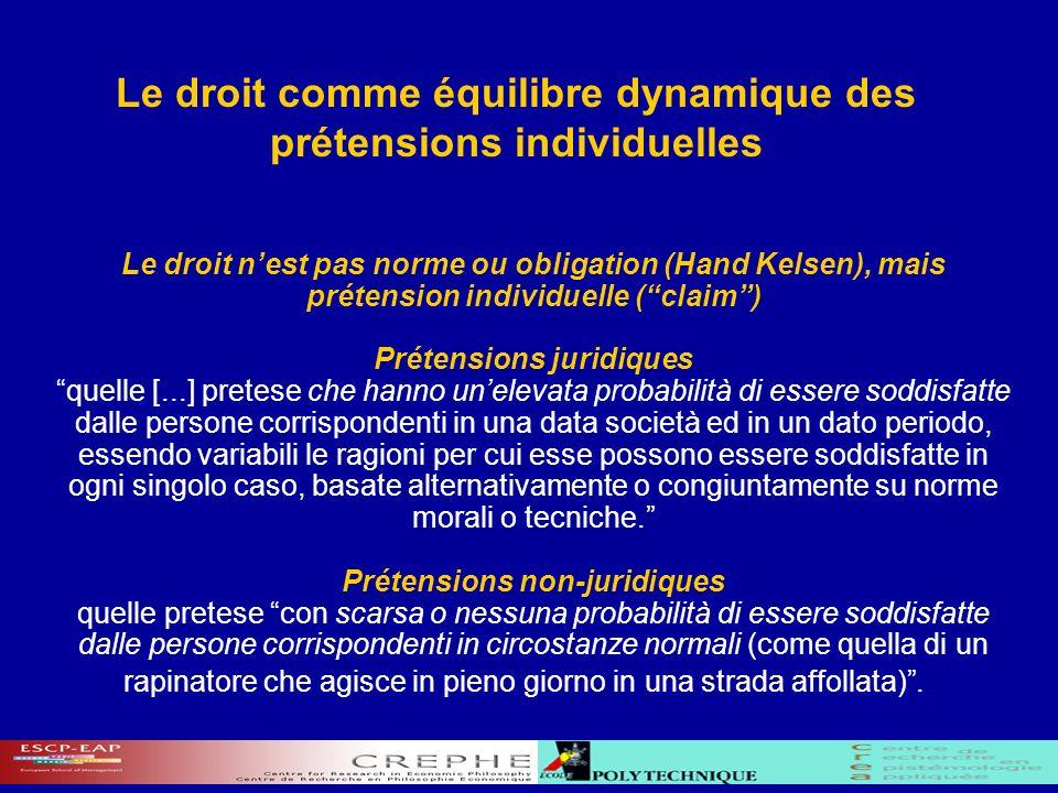 Le droit comme équilibre dynamique des prétensions individuelles Le droit nest pas norme ou obligation (Hand Kelsen), mais prétension individuelle (cl