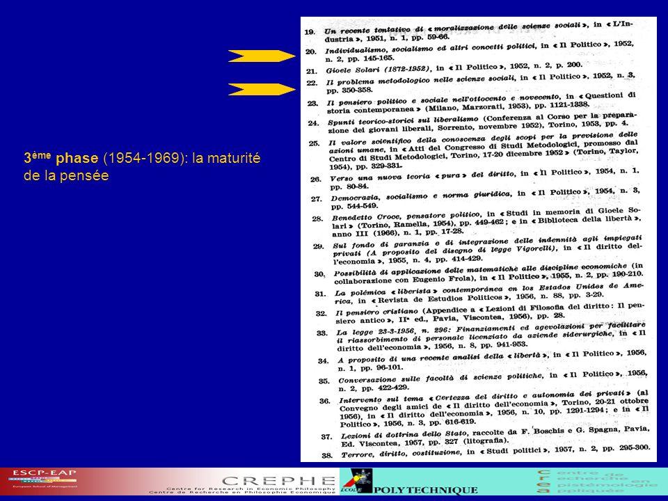 3 ème phase (1954-1969): la maturité de la pensée