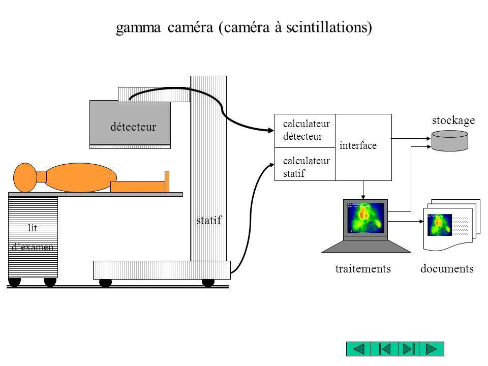 calculateur détecteur calculateur statif interface lit dexamen détecteur documents stockage traitements statif gamma caméra (caméra à scintillations)