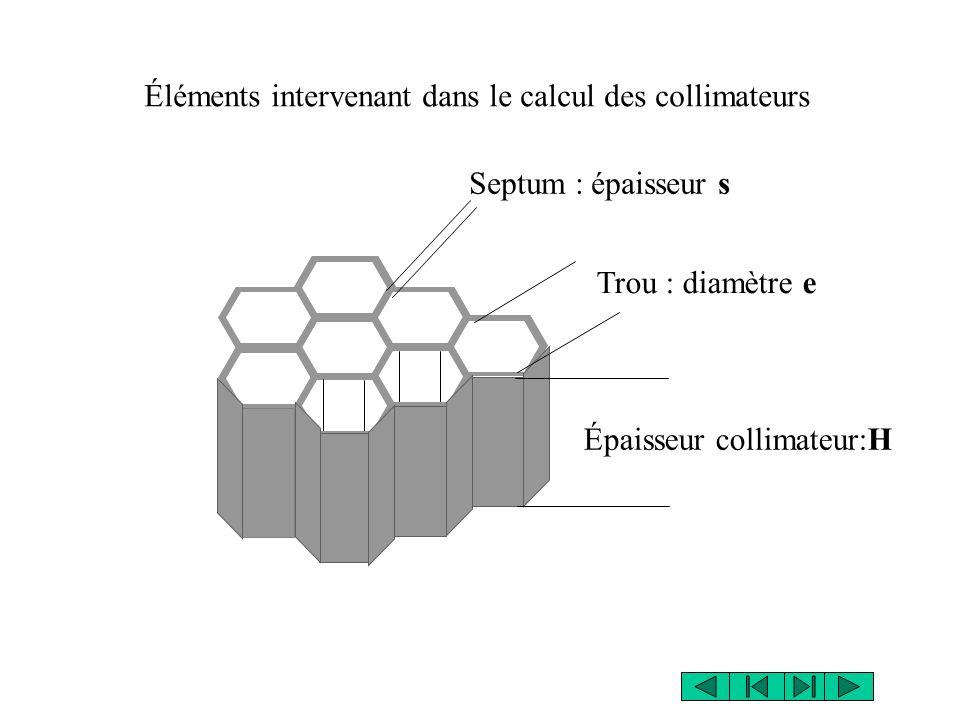 Septum : épaisseur s Trou : diamètre e Épaisseur collimateur:H Éléments intervenant dans le calcul des collimateurs