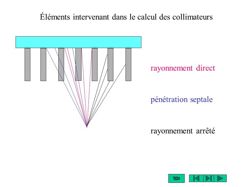 rayonnement direct pénétration septale Éléments intervenant dans le calcul des collimateurs rayonnement arrêté