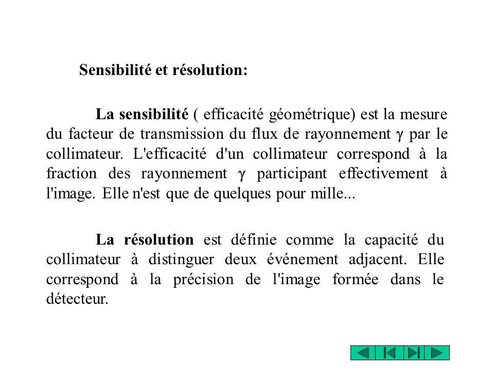 Sensibilité et résolution: La sensibilité ( efficacité géométrique) est la mesure du facteur de transmission du flux de rayonnement par le collimateur.