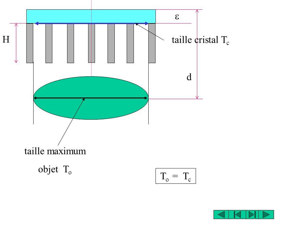 H d T o = T c taille cristal T c taille maximum objet T o