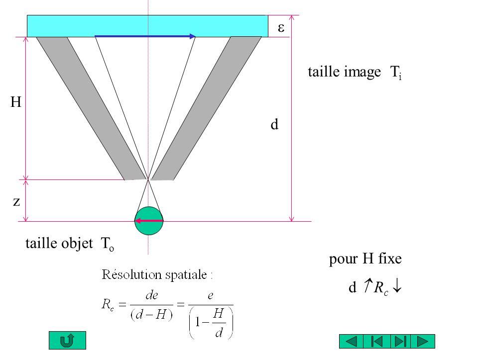 H z taille objet T o taille image T i d pour H fixe d R c