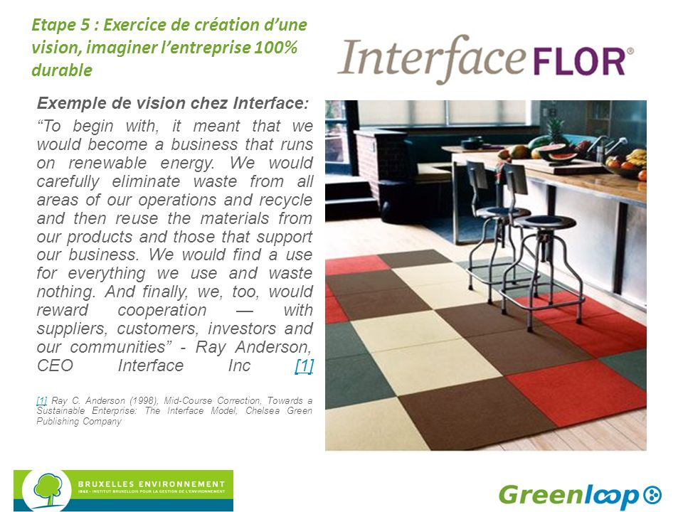 Etape 5 : Exercice de création dune vision, imaginer lentreprise 100% durable Exemple de vision chez Interface: To begin with, it meant that we would become a business that runs on renewable energy.