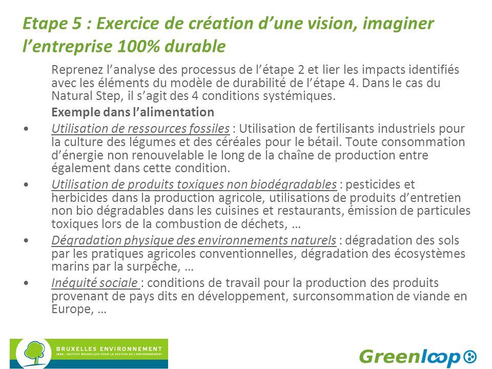 Etape 5 : Exercice de création dune vision, imaginer lentreprise 100% durable Reprenez lanalyse des processus de létape 2 et lier les impacts identifiés avec les éléments du modèle de durabilité de létape 4.