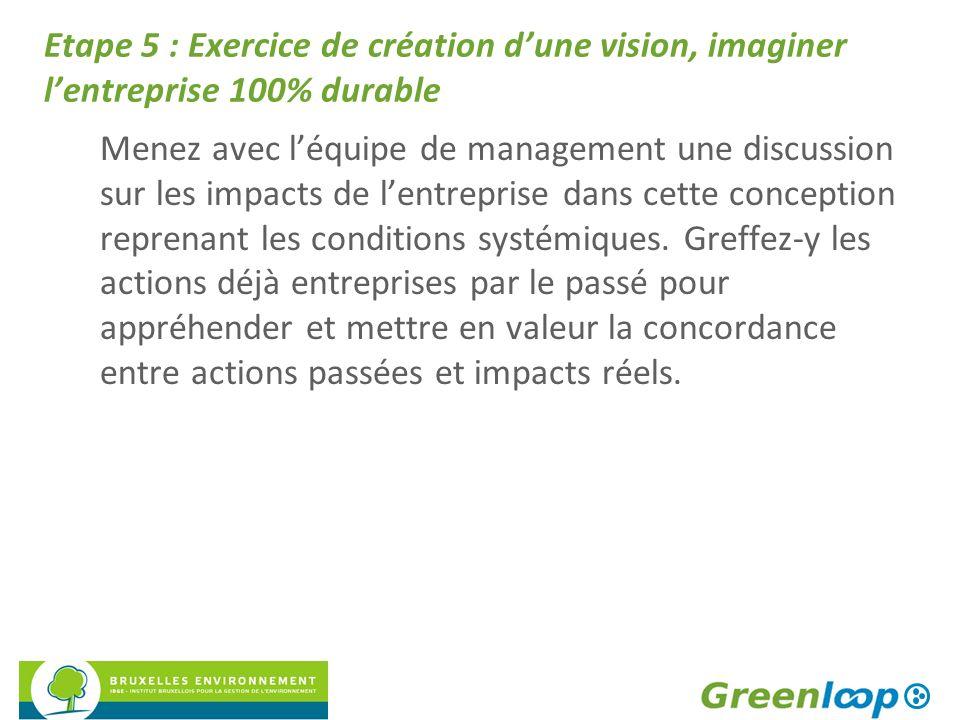 Etape 5 : Exercice de création dune vision, imaginer lentreprise 100% durable Menez avec léquipe de management une discussion sur les impacts de lentreprise dans cette conception reprenant les conditions systémiques.