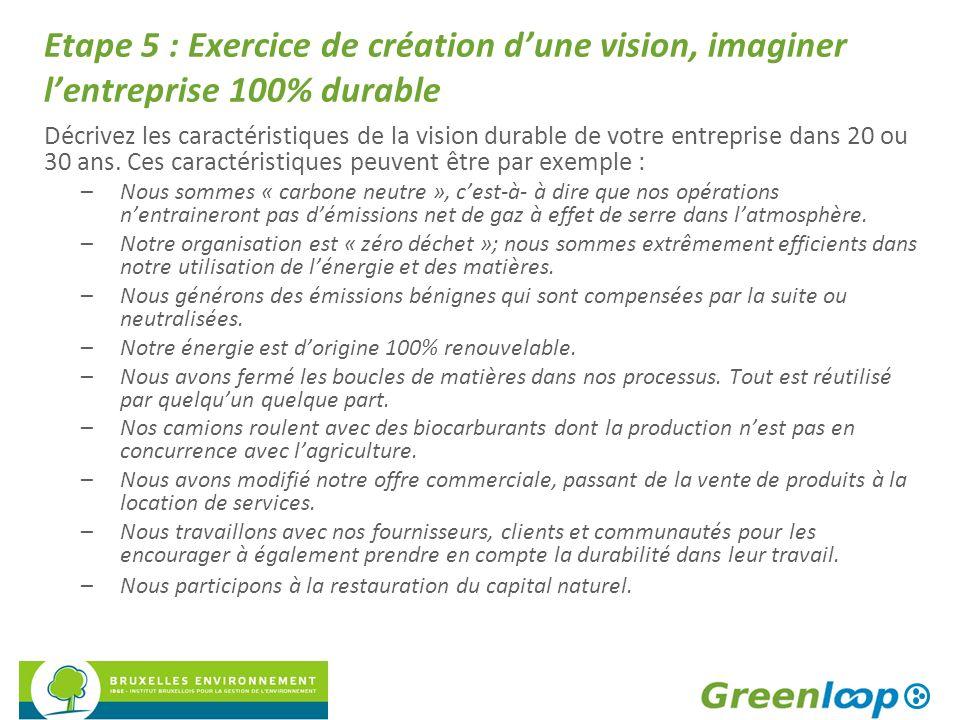 Etape 5 : Exercice de création dune vision, imaginer lentreprise 100% durable Décrivez les caractéristiques de la vision durable de votre entreprise dans 20 ou 30 ans.